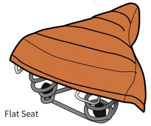 the right seat flat