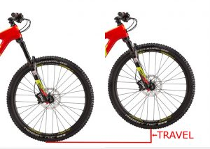 Mountain Bikes Suspension