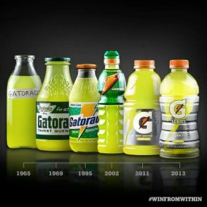 Nutrition - Gatorade