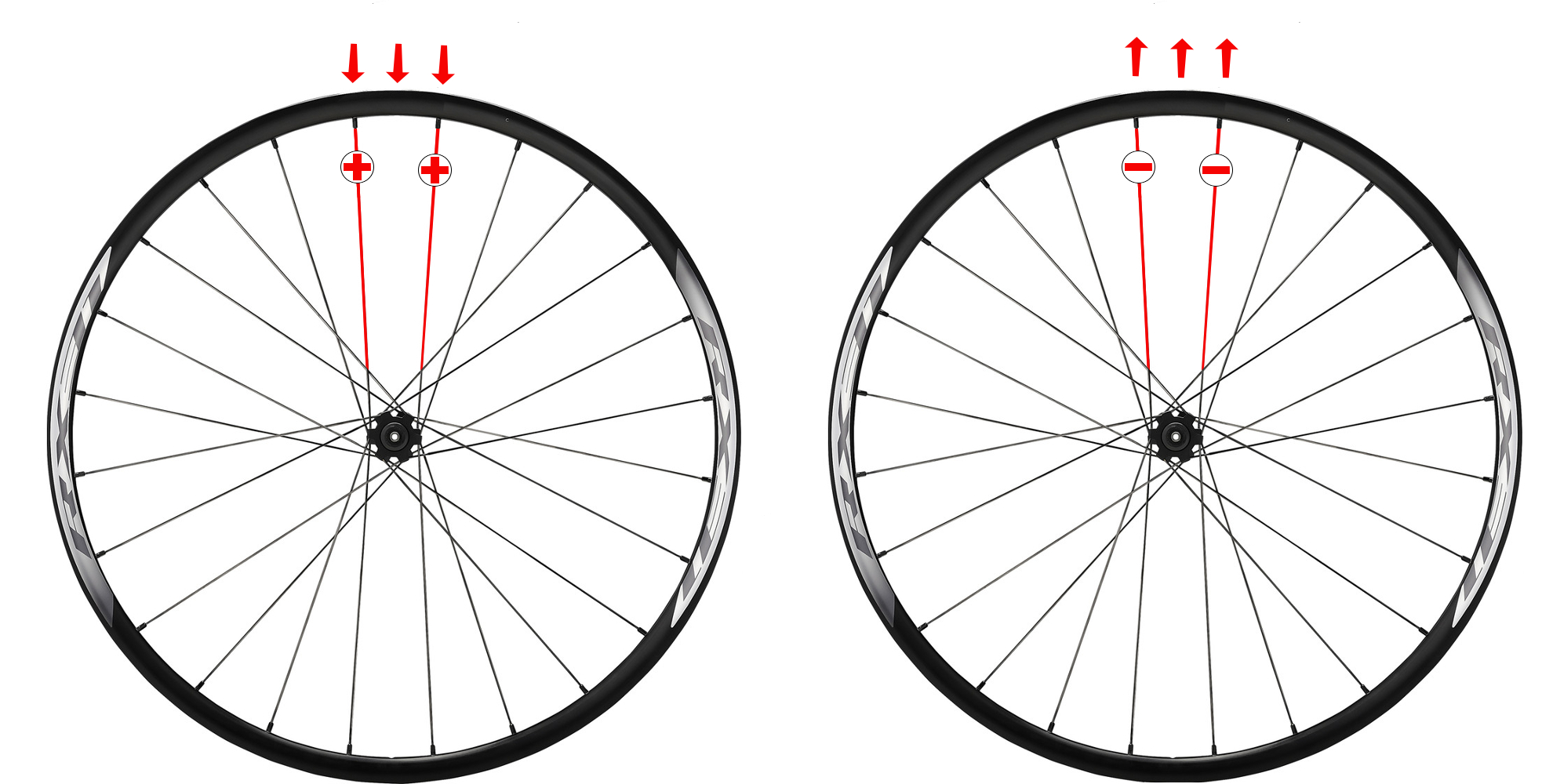 How To Tighten Bike Spokes