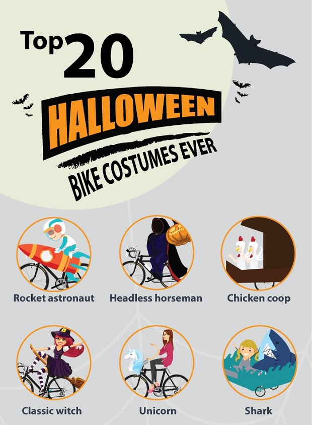 Here are the top 20 bike costumes for Halloween, according to IceBike.org.